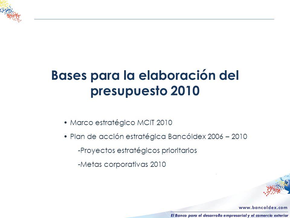 Bases para la elaboración del presupuesto 2010 Marco estratégico MCIT 2010 Plan de acción estratégica Bancóldex 2006 – 2010 -Proyectos estratégicos pr