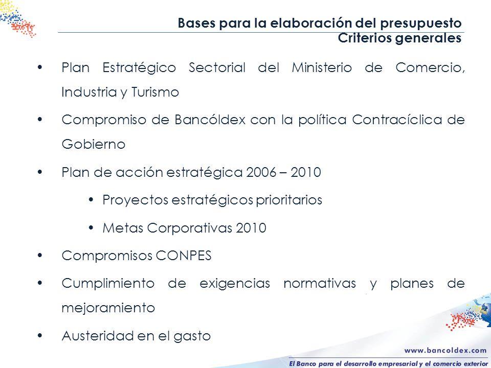 Plan Estratégico Sectorial del Ministerio de Comercio, Industria y Turismo Compromiso de Bancóldex con la política Contracíclica de Gobierno Plan de a
