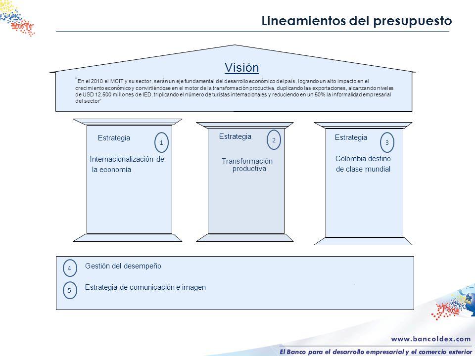 Lineamientos del presupuesto Estrategia Colombia destino de clase mundial En el 2010 el MCIT y su sector, serán un eje fundamental del desarrollo econ