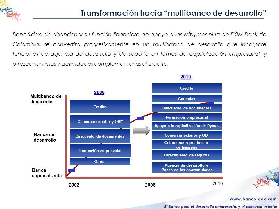 Bancóldex, sin abandonar su función financiera de apoyo a las Mipymes ni la de EXIM Bank de Colombia, se convertirá progresivamente en un multibanco d