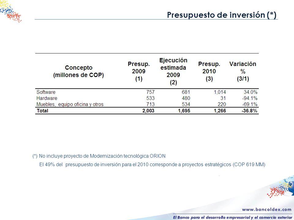 Presupuesto de inversión (*) (*) No incluye proyecto de Modernización tecnológica ORION El 49% del presupuesto de inversión para el 2010 corresponde a