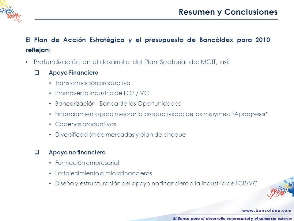 El Plan de Acción Estratégica y el presupuesto de Bancóldex para 2010 reflejan: Profundización en el desarrollo del Plan Sectorial del MCIT, así: Apoy