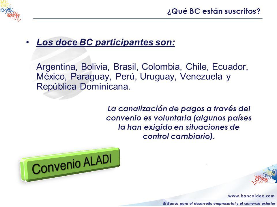 El convenio contempla tres (3) garantías: Convertibilidad: De las monedas nacionales a dólares americanos.