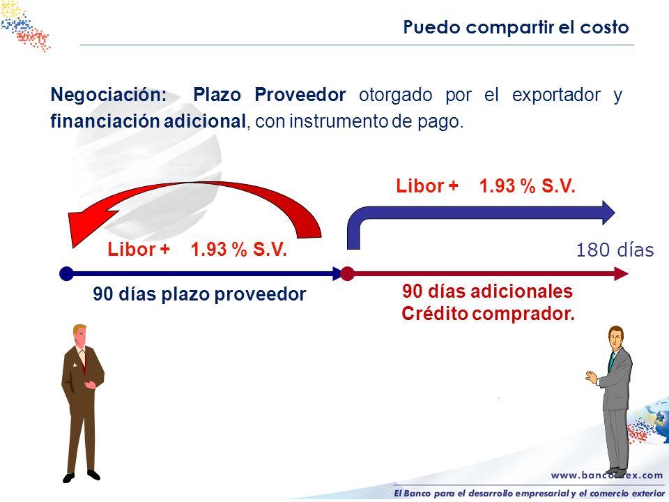 Negociación: Pago a la vista para el proveedor y financiación adicional para el comprador Pago a la vista El comprador puede asumir todo el costo Libor + 1.93 % S.V.