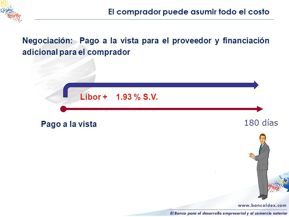 Negociación: Pago a la vista para el proveedor y financiación adicional para el comprador Pago a la vista El comprador puede asumir todo el costo Libo