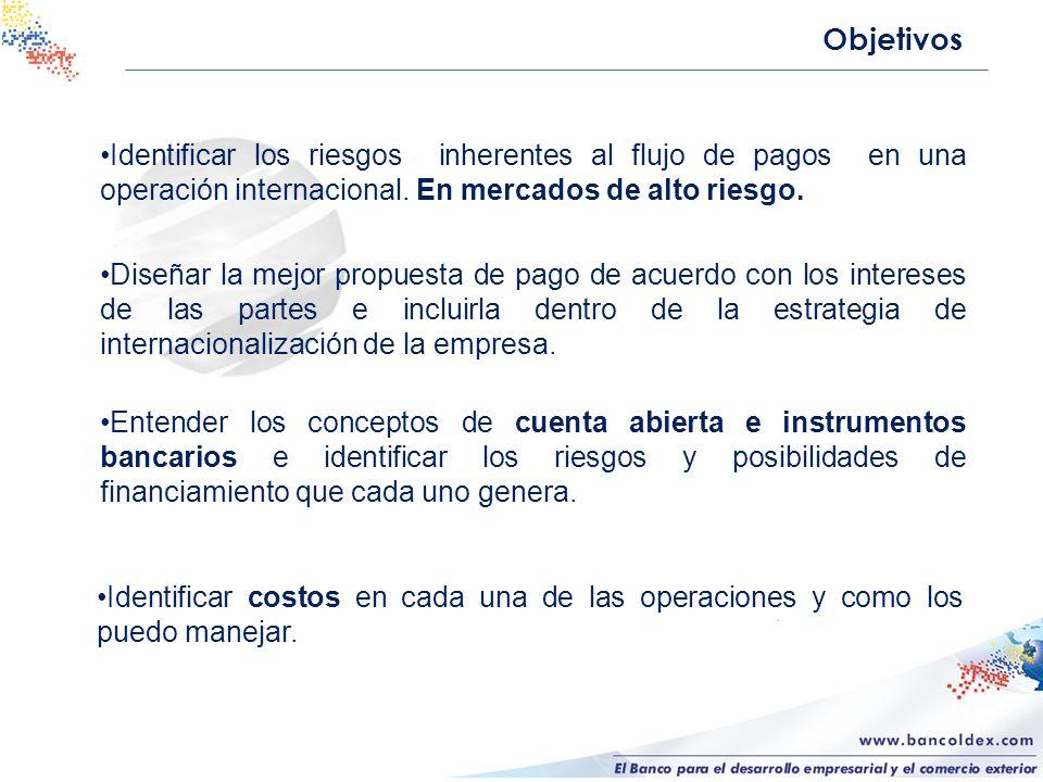 Objetivos Identificar los riesgos inherentes al flujo de pagos en una operación internacional. En mercados de alto riesgo. Diseñar la mejor propuesta