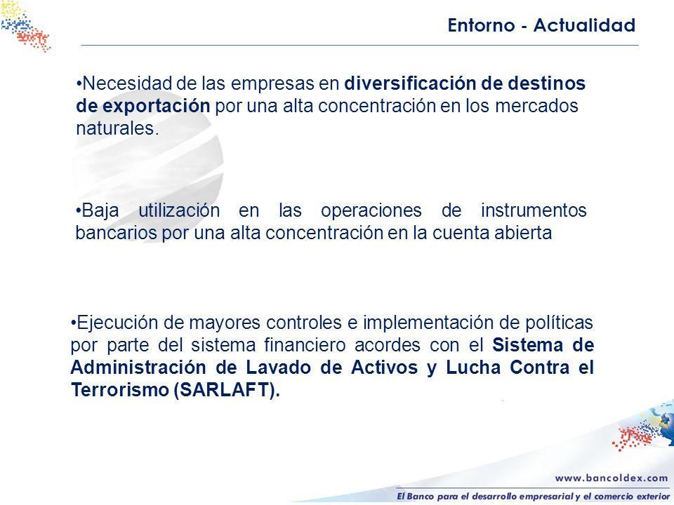 Entorno - Actualidad Ejecución de mayores controles e implementación de políticas por parte del sistema financiero acordes con el Sistema de Administr