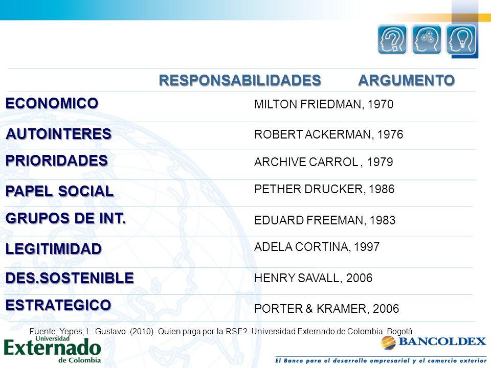 ECONOMICO PRIORIDADES GRUPOS DE INT. GRUPOS DE INT.