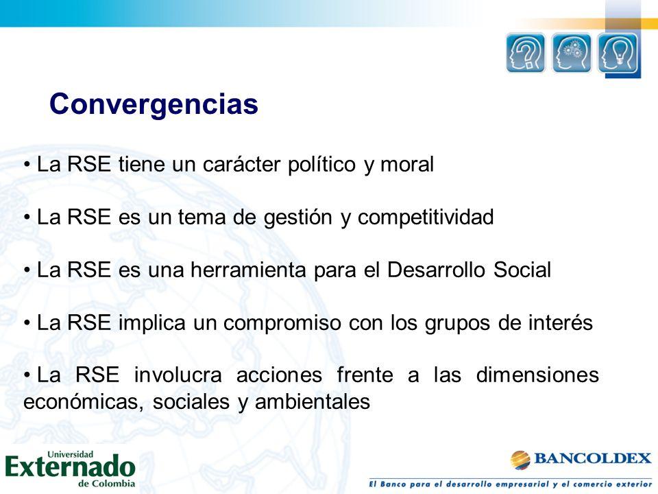La RSE tiene un carácter político y moral La RSE es un tema de gestión y competitividad La RSE es una herramienta para el Desarrollo Social La RSE implica un compromiso con los grupos de interés La RSE involucra acciones frente a las dimensiones económicas, sociales y ambientales Convergencias