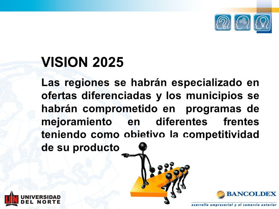 VISION 2025 Las regiones se habrán especializado en ofertas diferenciadas y los municipios se habrán comprometido en programas de mejoramiento en dife