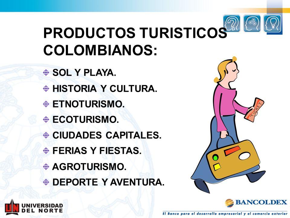 PRODUCTOS TURISTICOS COLOMBIANOS: SOL Y PLAYA. HISTORIA Y CULTURA. ETNOTURISMO. ECOTURISMO. CIUDADES CAPITALES. FERIAS Y FIESTAS. AGROTURISMO. DEPORTE