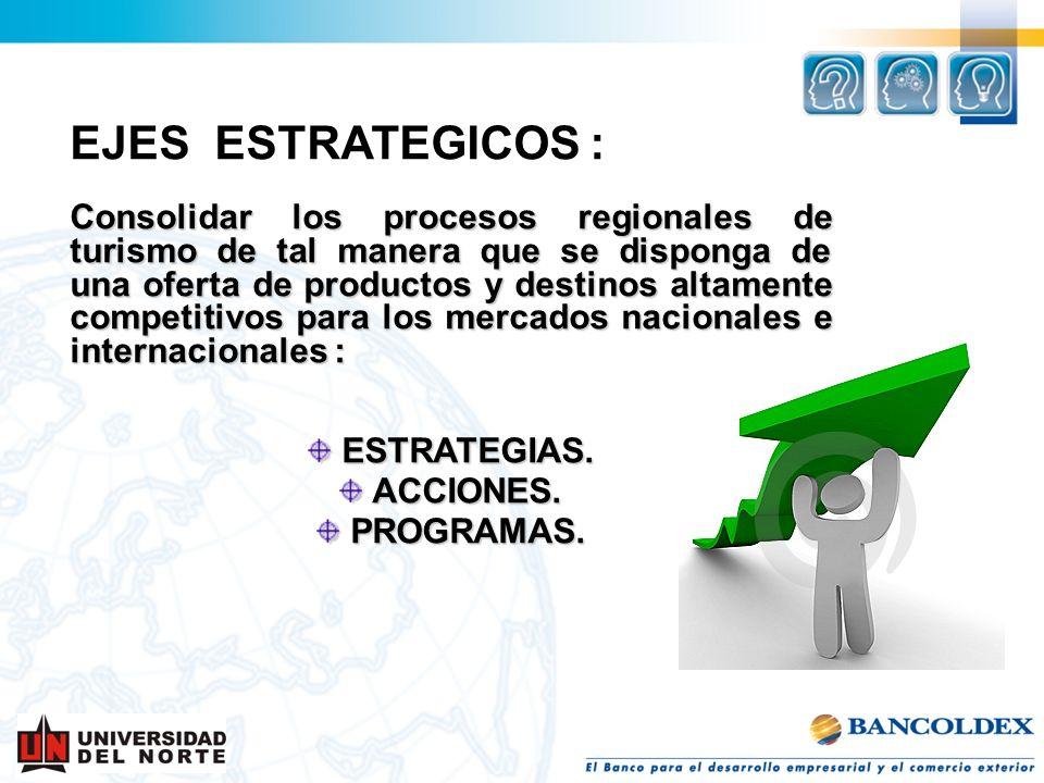 EJES ESTRATEGICOS : Consolidar los procesos regionales de turismo de tal manera que se disponga de una oferta de productos y destinos altamente compet