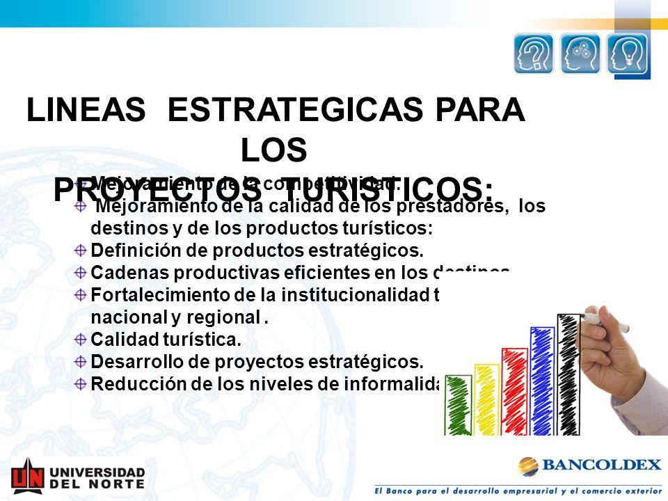 Mejoramiento de la competitividad. Mejoramiento de la calidad de los prestadores, los destinos y de los productos turísticos: Definición de productos
