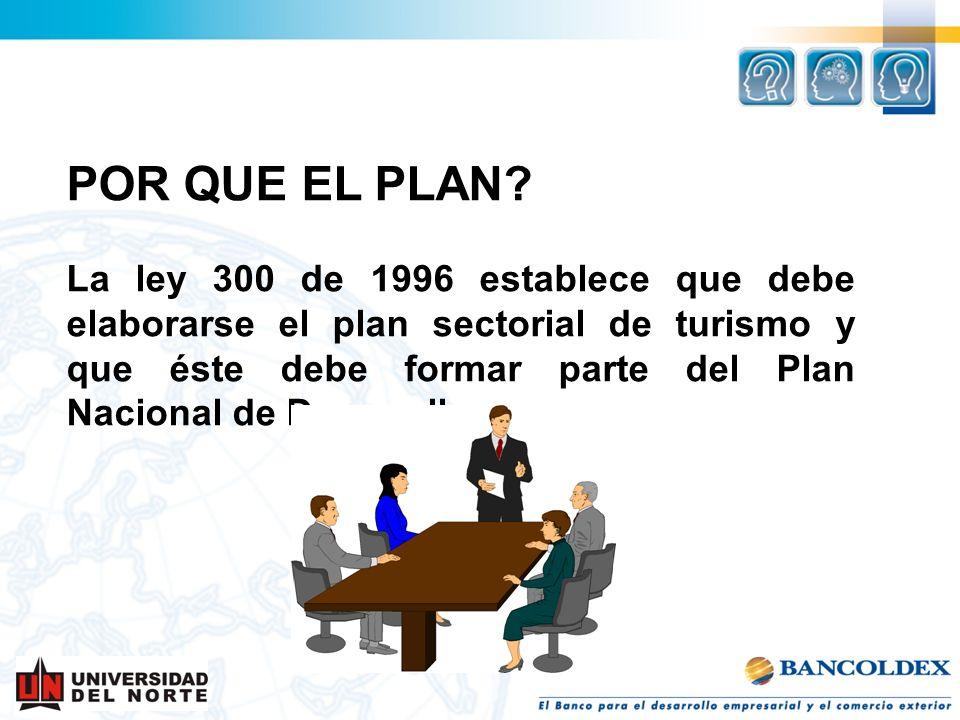POR QUE EL PLAN? La ley 300 de 1996 establece que debe elaborarse el plan sectorial de turismo y que éste debe formar parte del Plan Nacional de Desar