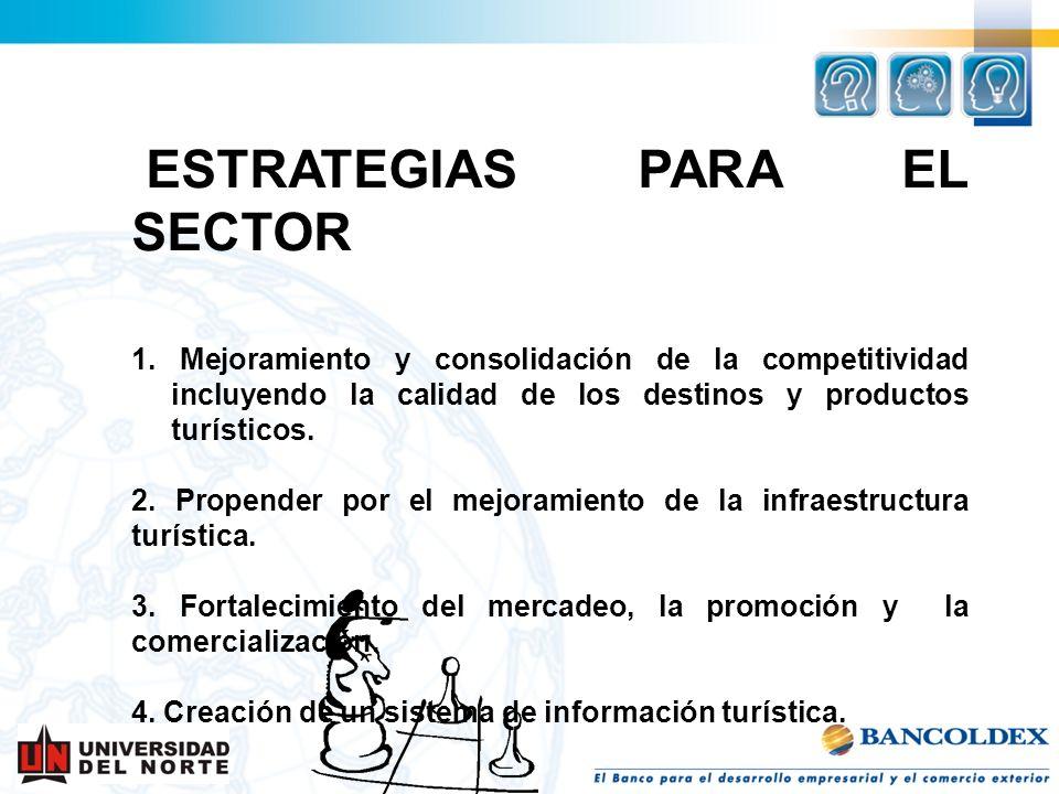 ESTRATEGIAS PARA EL SECTOR 1. Mejoramiento y consolidación de la competitividad incluyendo la calidad de los destinos y productos turísticos. 2. Prope
