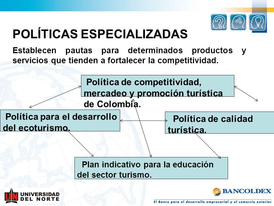 POLÍTICAS ESPECIALIZADAS Establecen pautas para determinados productos y servicios que tienden a fortalecer la competitividad. Política de competitivi