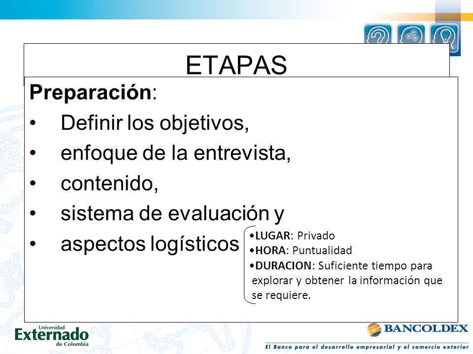 ETAPAS Preparación: Definir los objetivos, enfoque de la entrevista, contenido, sistema de evaluación y aspectos logísticos LUGAR: Privado HORA: Puntualidad DURACION: Suficiente tiempo para explorar y obtener la información que se requiere.
