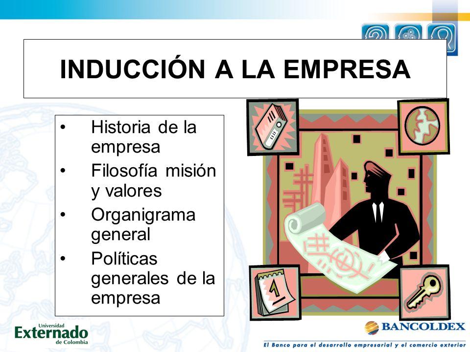 INDUCCIÓN A LA EMPRESA Historia de la empresa Filosofía misión y valores Organigrama general Políticas generales de la empresa