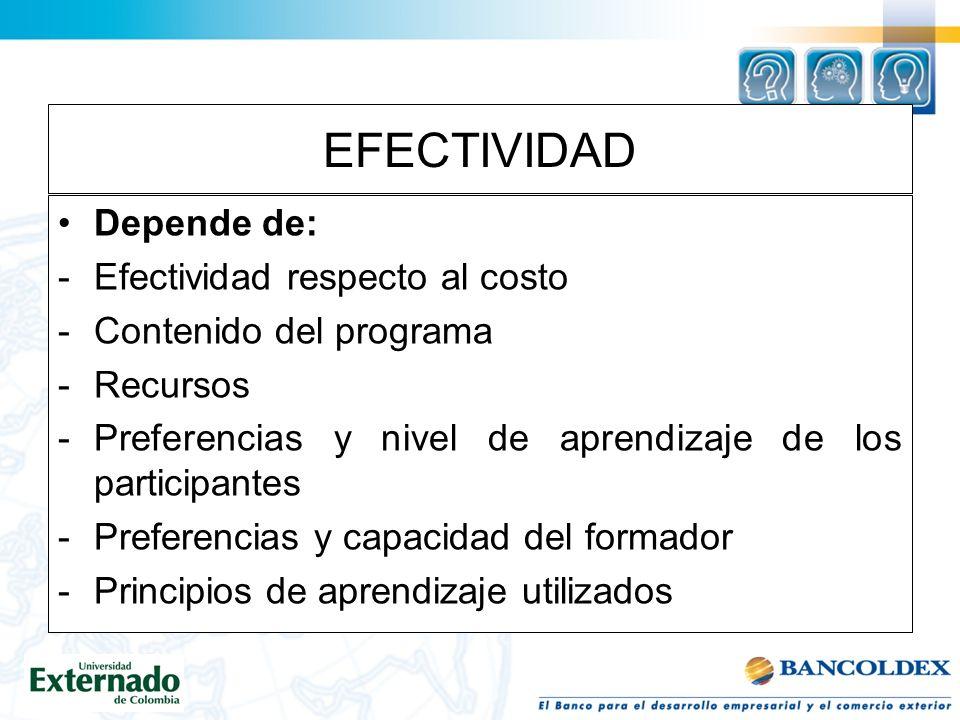EFECTIVIDAD Depende de: -Efectividad respecto al costo -Contenido del programa -Recursos -Preferencias y nivel de aprendizaje de los participantes -Preferencias y capacidad del formador -Principios de aprendizaje utilizados