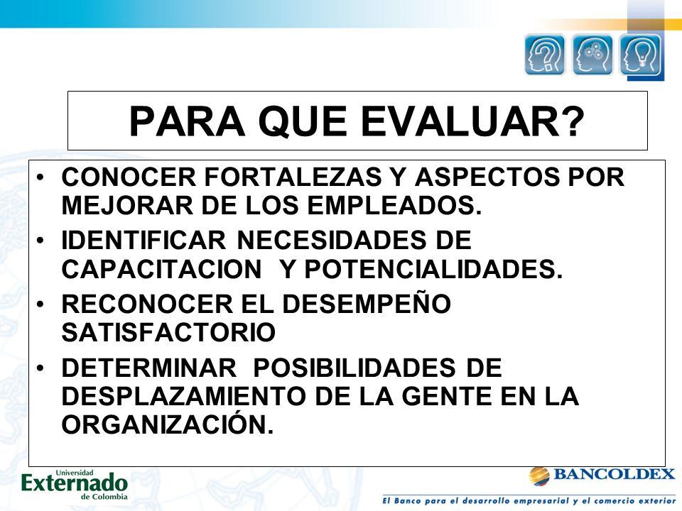 PARA QUE EVALUAR.CONOCER FORTALEZAS Y ASPECTOS POR MEJORAR DE LOS EMPLEADOS.