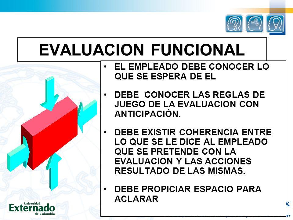 EVALUACION FUNCIONAL EL EMPLEADO DEBE CONOCER LO QUE SE ESPERA DE EL DEBE CONOCER LAS REGLAS DE JUEGO DE LA EVALUACION CON ANTICIPACIÓN.