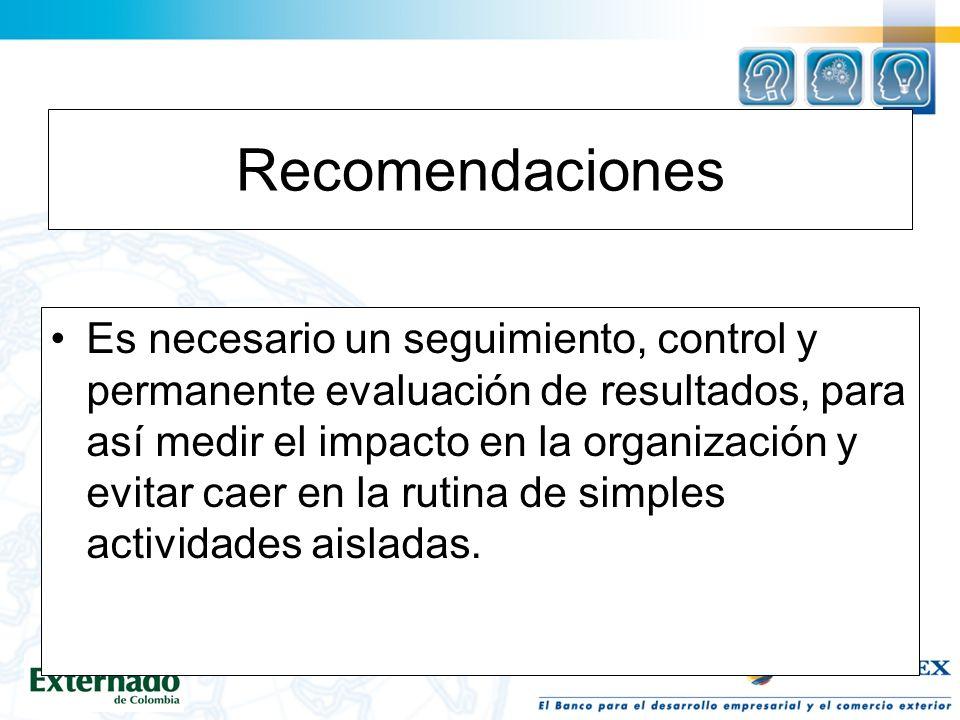Recomendaciones Es necesario un seguimiento, control y permanente evaluación de resultados, para así medir el impacto en la organización y evitar caer en la rutina de simples actividades aisladas.