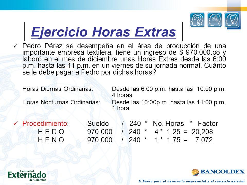 Ejercicio Horas Extras Pedro Pérez se desempeña en el área de producción de una importante empresa textilera, tiene un ingreso de $ 970.000.oo y laboró en el mes de diciembre unas Horas Extras desde las 6:00 p.m.