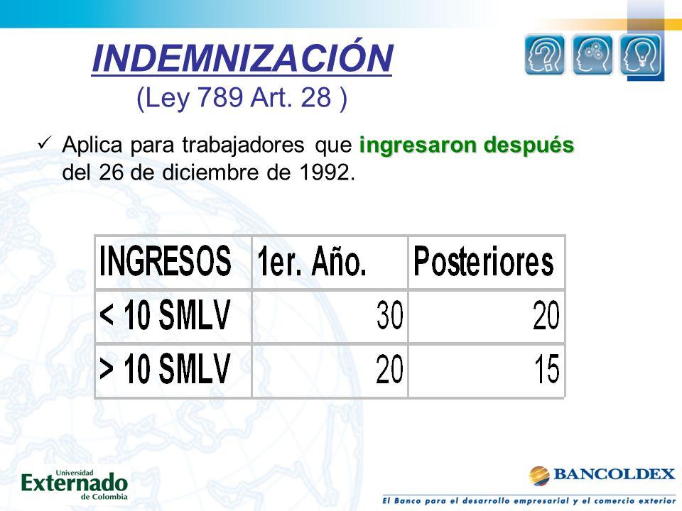 INDEMNIZACIÓN (Ley 789 Art.