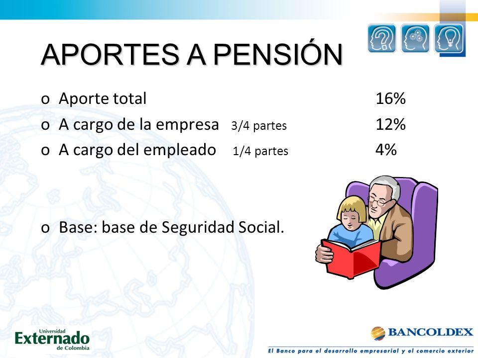 APORTES A PENSIÓN oAporte total16% oA cargo de la empresa 3/4 partes 12% oA cargo del empleado 1/4 partes 4% oBase: base de Seguridad Social.