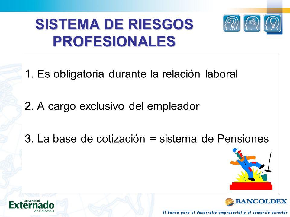 SISTEMA DE RIESGOS PROFESIONALES 1.Es obligatoria durante la relación laboral 2.