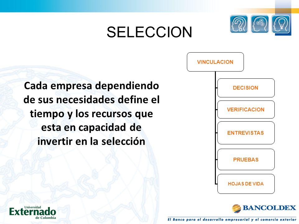SELECCION VINCULACION DECISION VERIFICACION ENTREVISTAS PRUEBAS HOJAS DE VIDA Cada empresa dependiendo de sus necesidades define el tiempo y los recursos que esta en capacidad de invertir en la selección