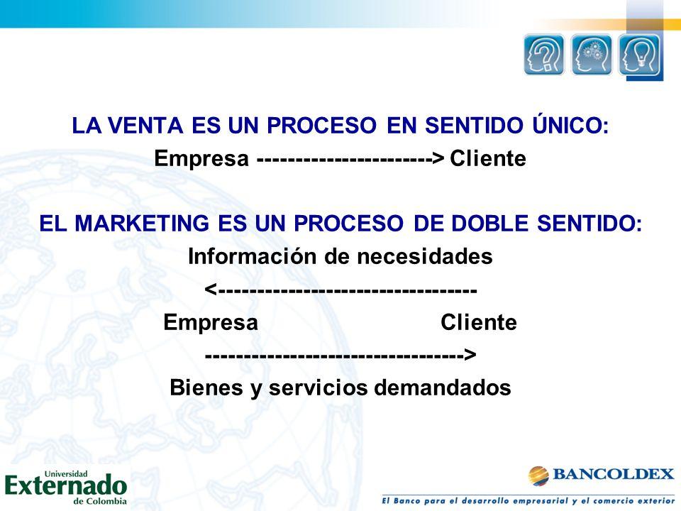 Marketing de Productos y Servicios es…. www.revistarealidad.cl/2003/n79/economia/mercado.jpg
