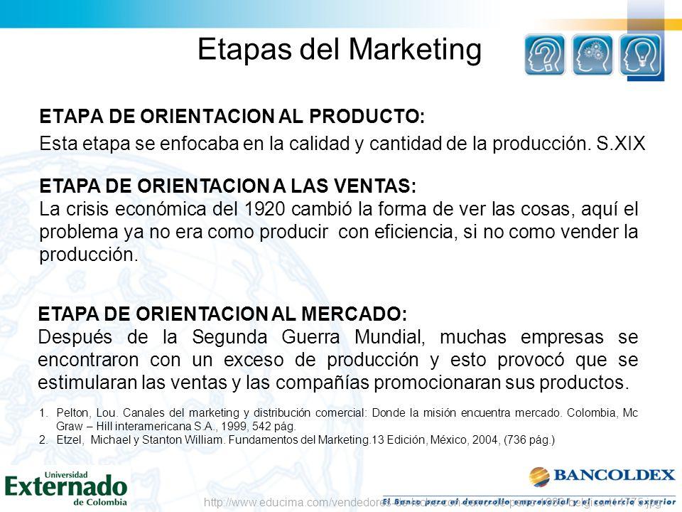 Etapas del Marketing ETAPA DE ORIENTACION AL PRODUCTO: Esta etapa se enfocaba en la calidad y cantidad de la producción. S.XIX 1.Pelton, Lou. Canales