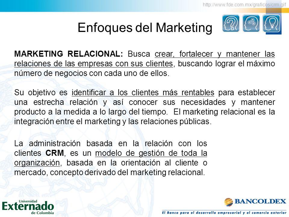 Enfoques del Marketing MARKETING BOCA A BOCA: Técnica que consiste en trasmitir información y recomendaciones por medios verbales, de manera informal, personal, más que a través de medios de comunicación tradicional.