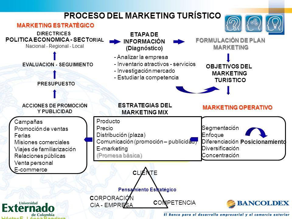 IV. El Mercado Internacional Nacional Local