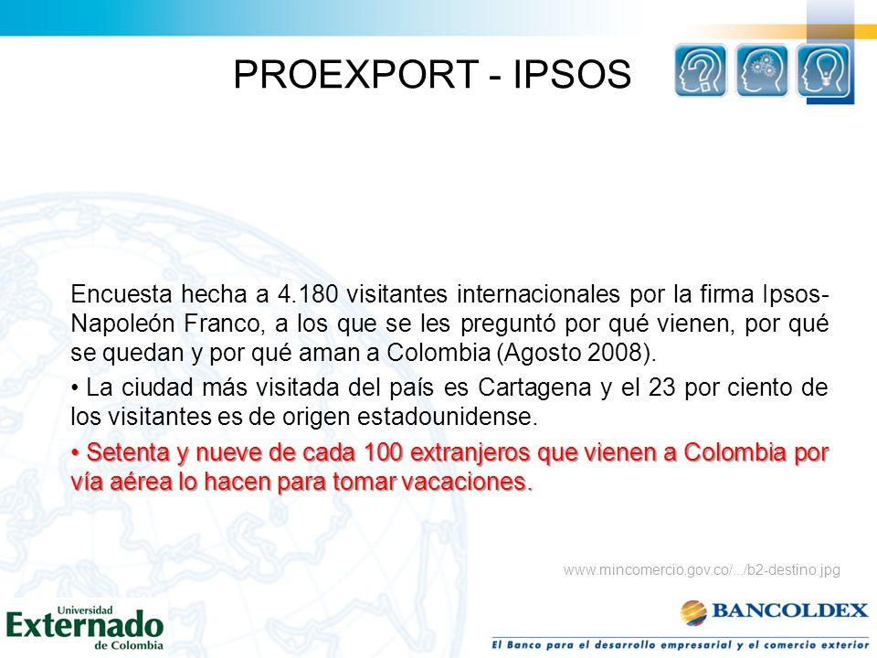 PROEXPORT - IPSOS Encuesta hecha a 4.180 visitantes internacionales por la firma Ipsos- Napoleón Franco, a los que se les preguntó por qué vienen, por