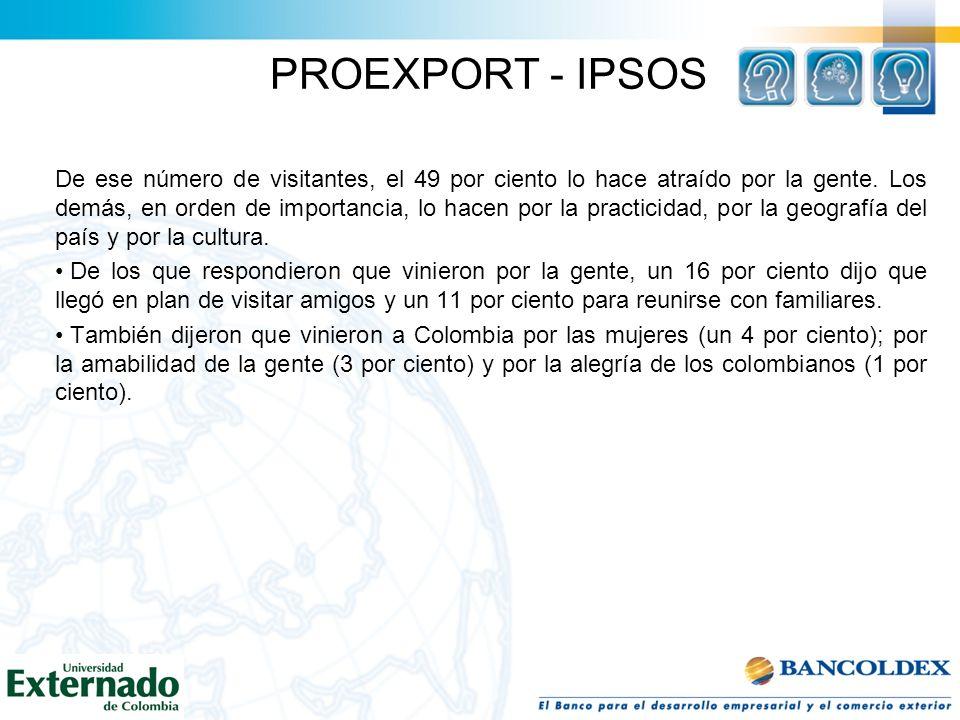 PROEXPORT - IPSOS De ese número de visitantes, el 49 por ciento lo hace atraído por la gente. Los demás, en orden de importancia, lo hacen por la prac
