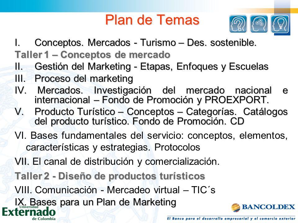 Plan de Temas I.Conceptos. Mercados - Turismo – Des. sostenible. Taller 1 – Conceptos de mercado II. Gestión del Marketing - Etapas, Enfoques y Escuel