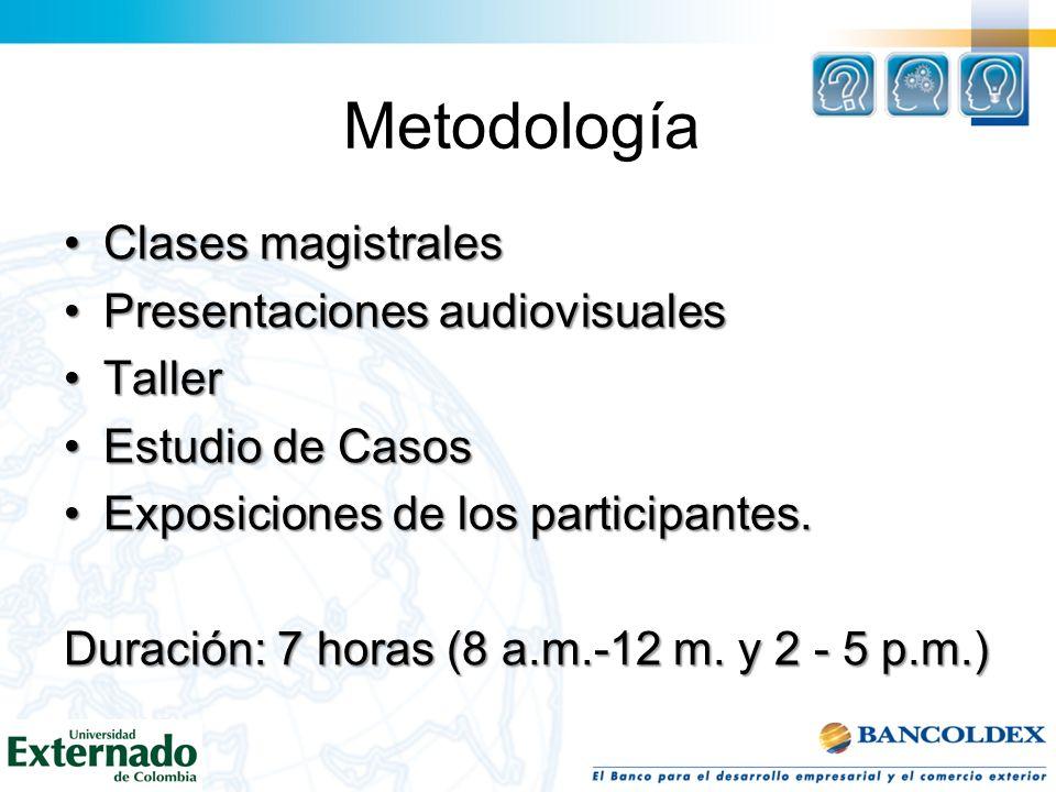 Metodología Clases magistralesClases magistrales Presentaciones audiovisualesPresentaciones audiovisuales TallerTaller Estudio de CasosEstudio de Caso