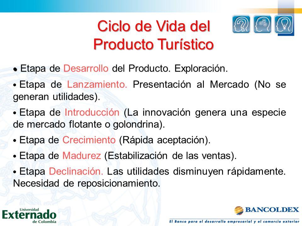 Ciclo de Vida del Producto Turístico Etapa de Desarrollo del Producto. Exploración. Etapa de Lanzamiento. Presentación al Mercado (No se generan utili