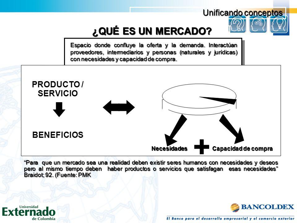 PRECISANDO CONCEPTOS - TALLER 1 Escriba lo que considera son los siguientes conceptos y presente al grupo: MERCADO MERCADO TOTAL SEGMENTO MERCADO META MERCADO ACTUAL MERCADO OBJETIVOMERCADO POTENCIAL EJERCICIO INDIVIDUAL EJERCICIO INDIVIDUAL SEGMENTACIÓN MERCADEO Y COMERCIALIZACIÓN DE PRODUCTOS Y SERVICIOS TURÍSTICOS ________________________ ________________________ _____________________________________ _____________________________________ _____________________________________ ________________________ ________________________
