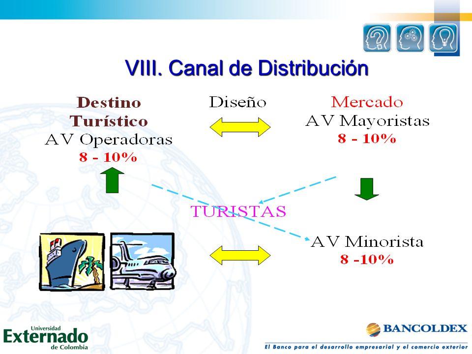Anexo - Formularios NORMA TÉCNICA SECTORIAL NTS AV04 – 2003 TALLER 2 DISEÑO DE PAQUETES TURÍSTICOS Anexo - Formularios
