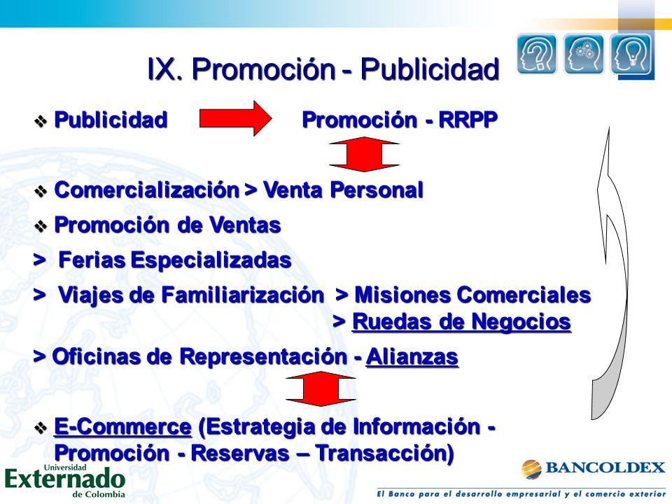 IX. Promoción - Publicidad Publicidad Promoción - RRPP Publicidad Promoción - RRPP Comercialización > Venta Personal Comercialización > Venta Personal