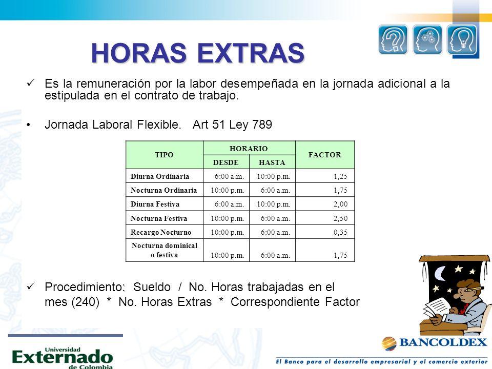 HORAS EXTRAS Es la remuneración por la labor desempeñada en la jornada adicional a la estipulada en el contrato de trabajo. Jornada Laboral Flexible.