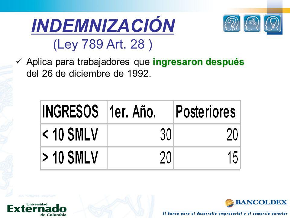 INDEMNIZACIÓN (Ley 789 Art. 28 ) ingresaron después Aplica para trabajadores que ingresaron después del 26 de diciembre de 1992.