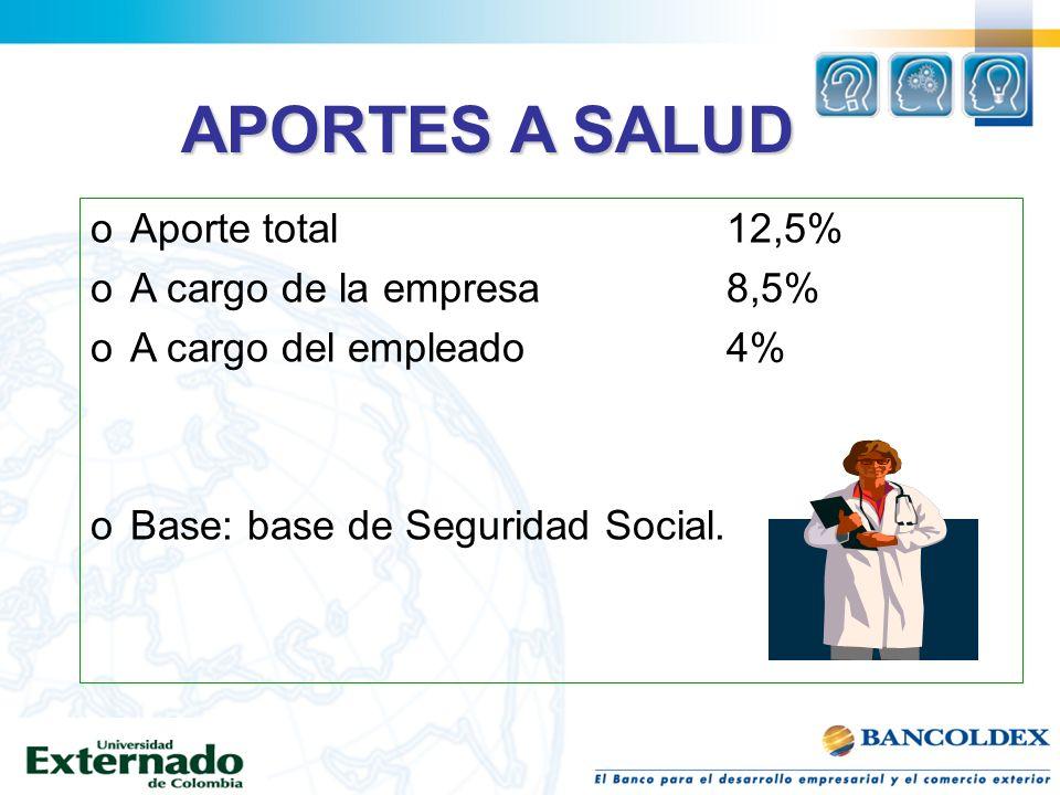 APORTES A SALUD oAporte total12,5% oA cargo de la empresa8,5% oA cargo del empleado4% oBase: base de Seguridad Social.