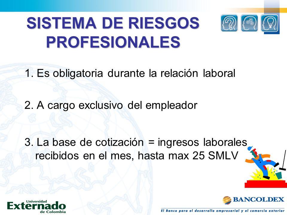 SISTEMA DE RIESGOS PROFESIONALES 1. Es obligatoria durante la relación laboral 2. A cargo exclusivo del empleador 3. La base de cotización = ingresos