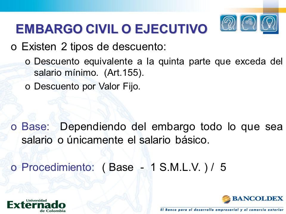 EMBARGO CIVIL O EJECUTIVO oExisten 2 tipos de descuento: oDescuento equivalente a la quinta parte que exceda del salario mínimo. (Art.155). oDescuento
