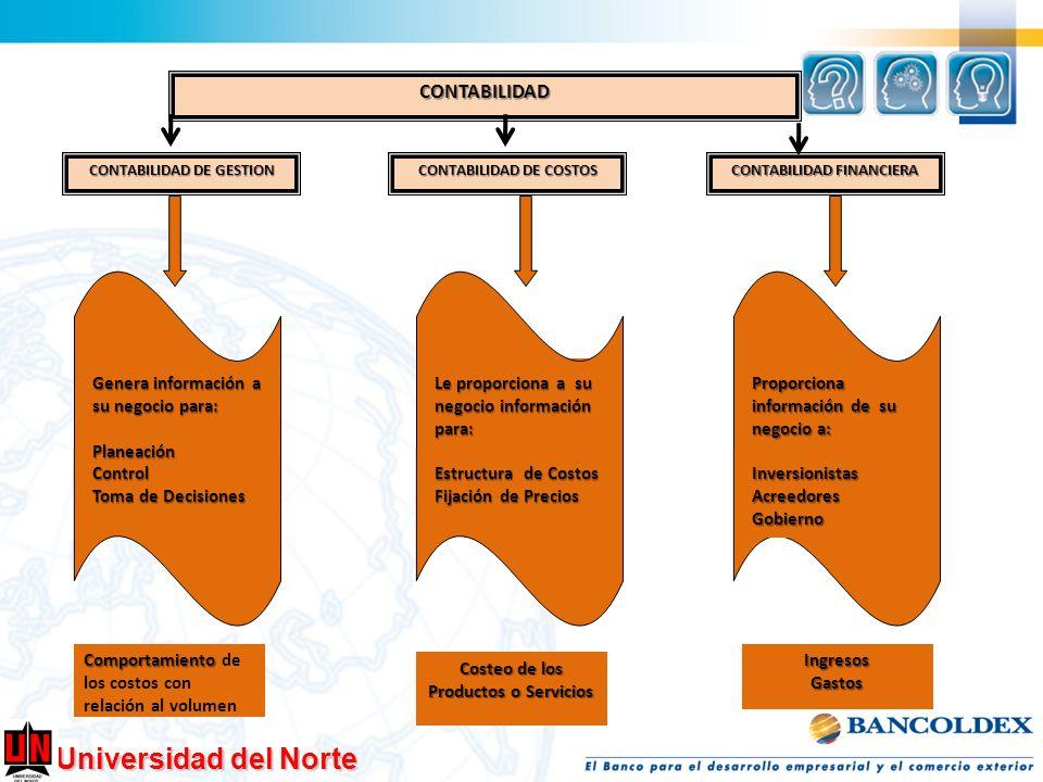 Universidad del Norte CONTABILIDAD DE GESTION CONTABILIDAD DE COSTOS CONTABILIDAD FINANCIERA Genera información a su negocio para: PlaneaciónControl T