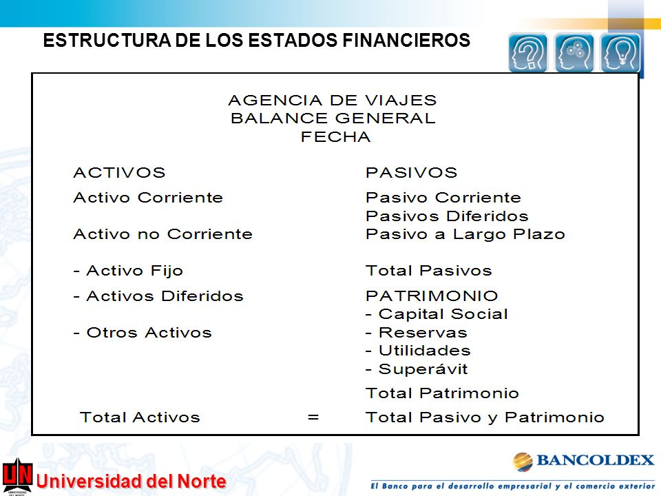 Universidad del Norte ESTRUCTURA DE LOS ESTADOS FINANCIEROS